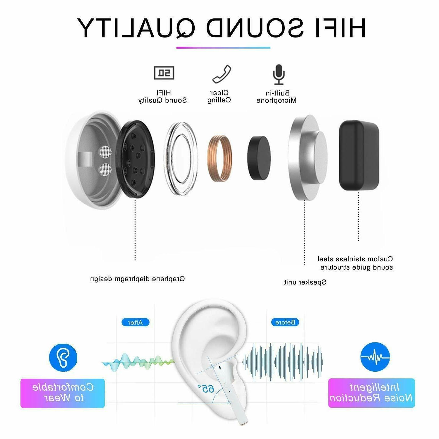 Wireless Earbuds iPhone iPad